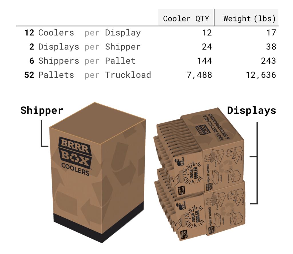 shipper-specs